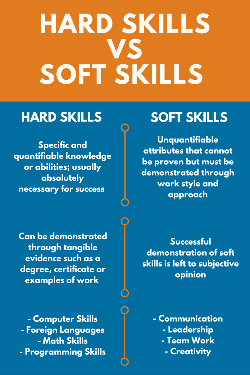 hard-vs-soft-skills